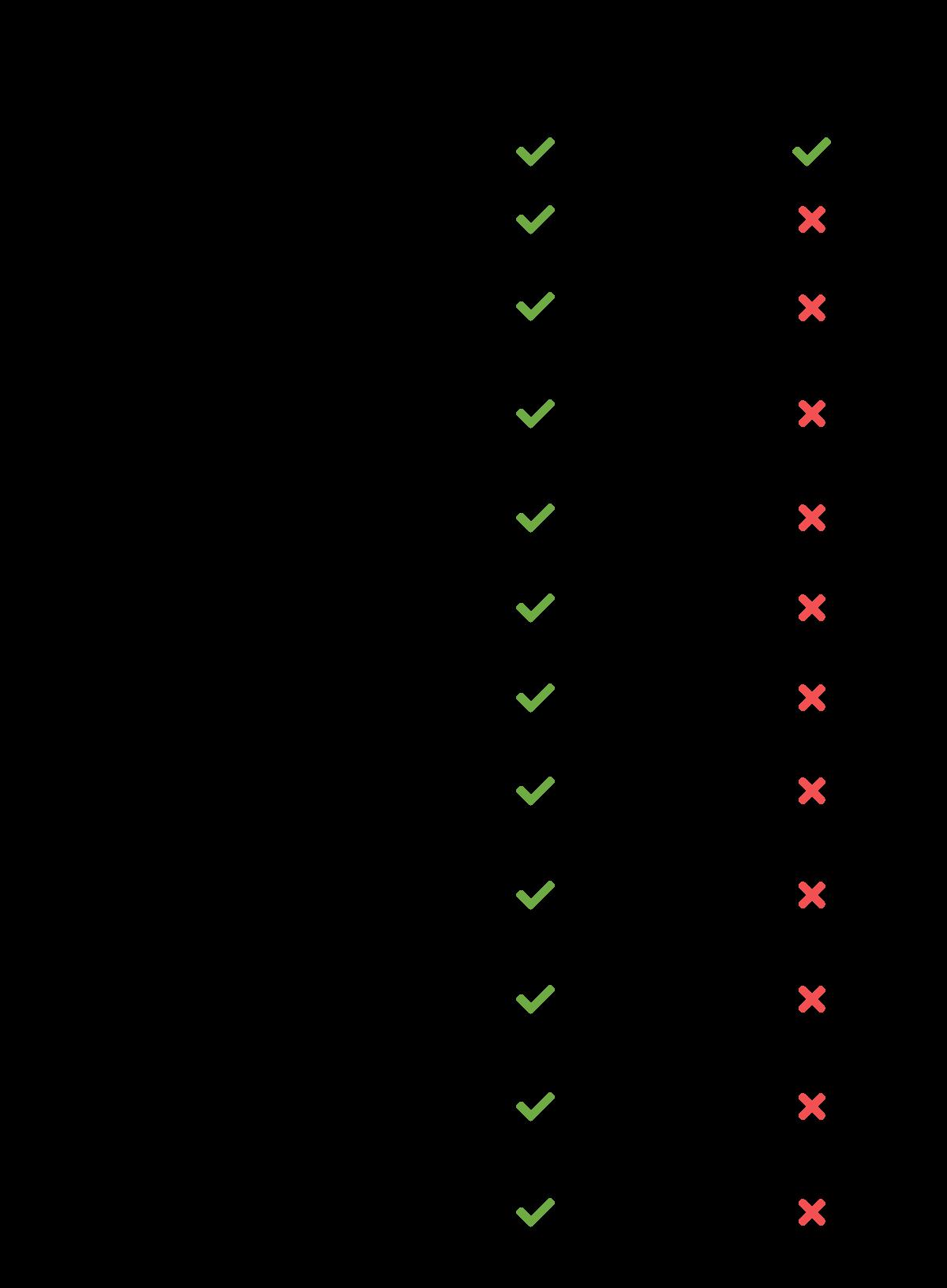 deltae võrdlus konsultatsiooni ettevõttega